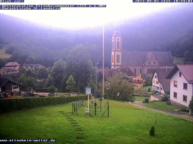 Wetter Ettenheim